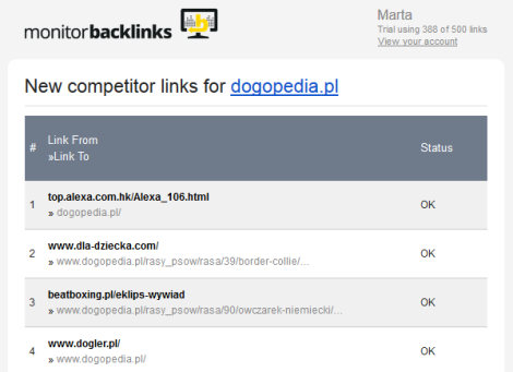 Монитор-обратные ссылки-конкуренты почта