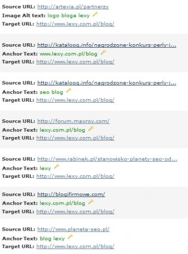 Примеры-обратные ссылки-блог