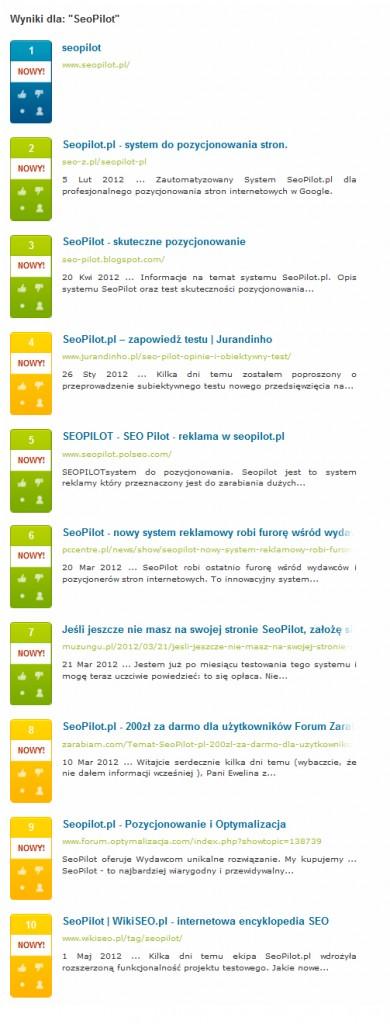 Wyniki wyszukiwania Google dla frazy - SeoPilot