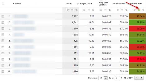 Wtyczka tabel booster do przeglądarki Chrome