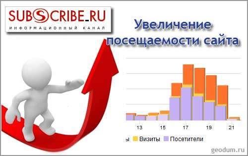 Как получать трафик с subscribe.ru