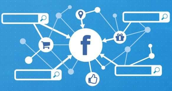 Методы продвижения в facebook