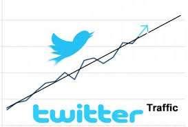 Twitter (твиттер) от регистрации до получения трафика